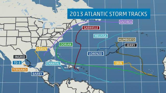 2013 Atlantic Storm Tracks