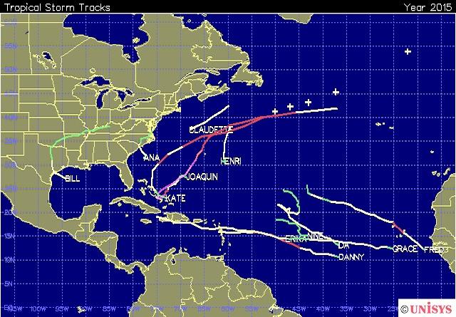 2015 Atlantic Storm tracks