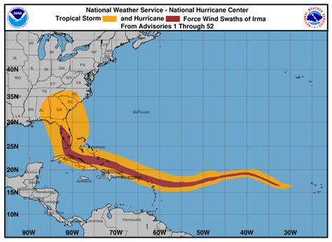 Hurricane Irma historical path