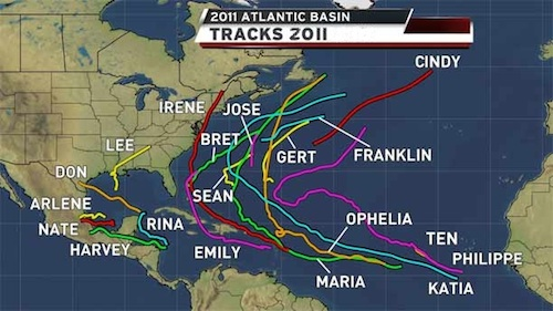 2011 Atlantic Hurricane Tracks