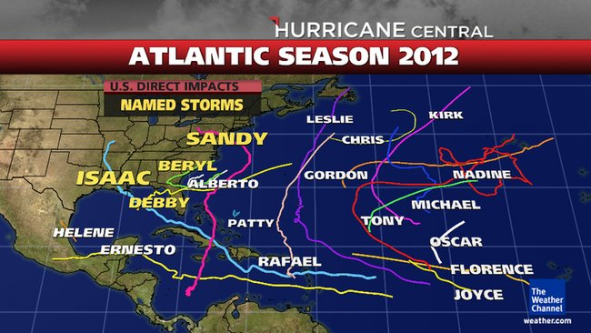 2012 Atlantic storm tracks
