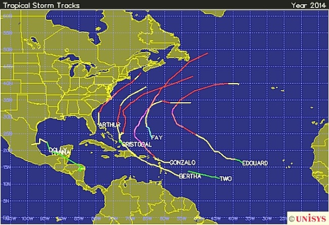 2014 Atlantic Storm tracks