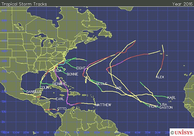 2016-hurricane-tracks